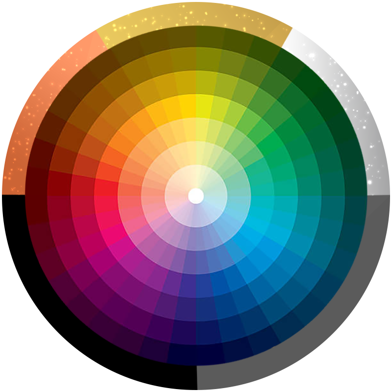 NeoNail Colour Wheel